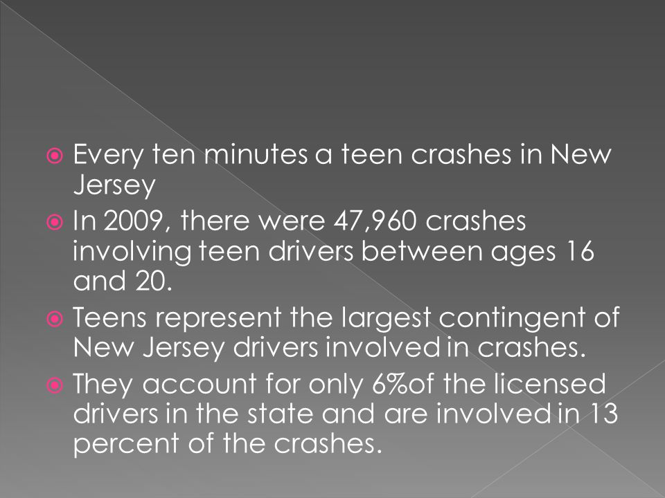  Every ten minutes a teen crashes in New Jersey  In 2009, there were 47,960 crashes involving teen drivers between ages 16 and 20.