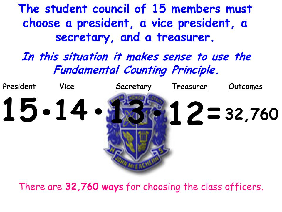 The student council of 15 members must choose a president, a vice president, a secretary, and a treasurer.