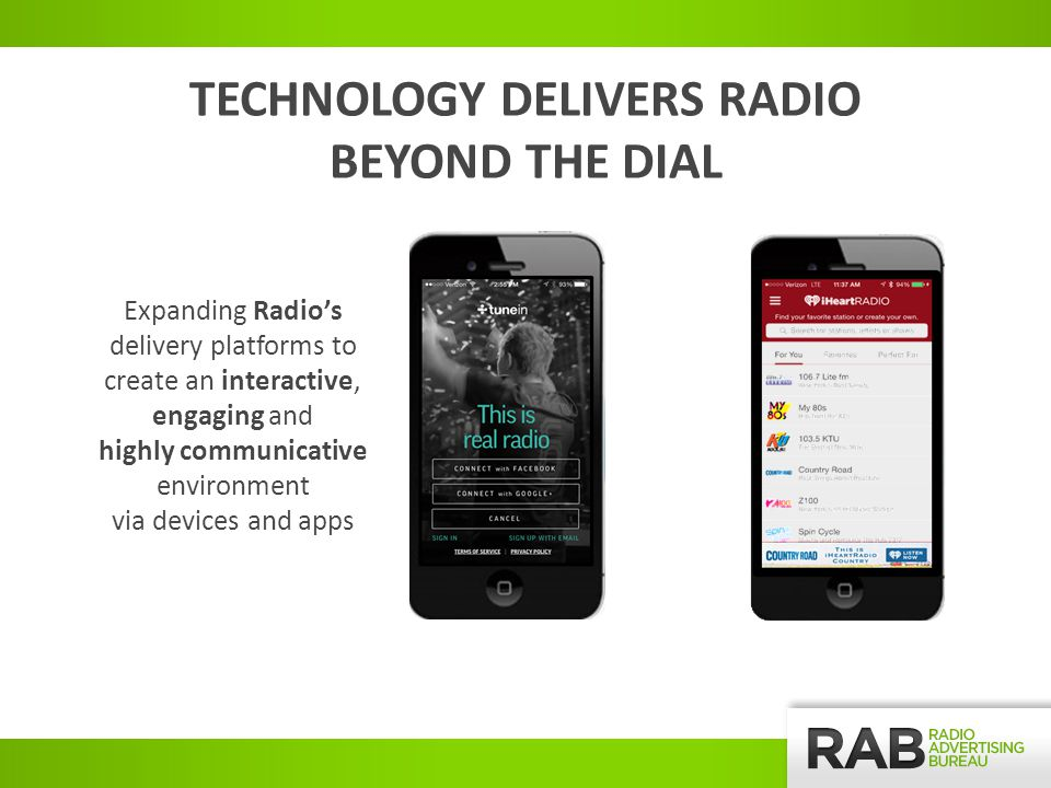 TECHNOLOGY DELIVERS RADIO BEYOND THE DIAL Expanding Radio's delivery platforms to create an interactive, engaging and highly communicative environment via devices and apps