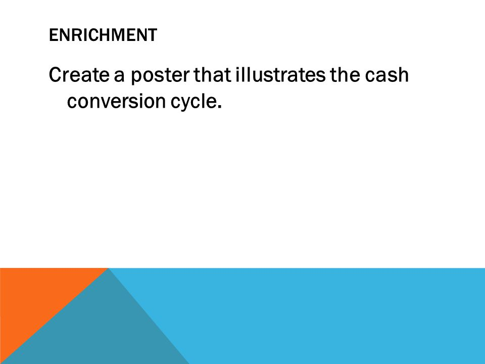 ENRICHMENT Create a poster that illustrates the cash conversion cycle.