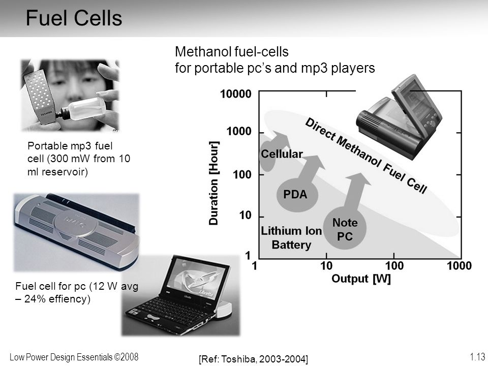 Low Power Design Essentials ©2008 1.13 Fuel Cells Methanol fuel-cells for portable pc's and mp3 players [Ref: Toshiba, 2003-2004] Fuel cell for pc (12
