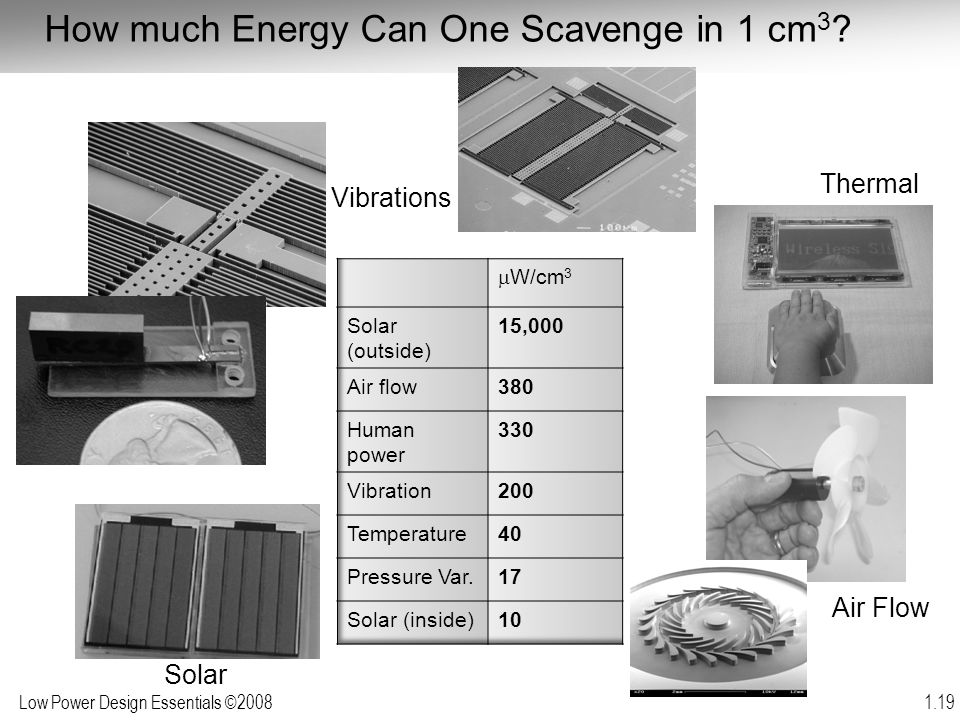 Low Power Design Essentials ©2008 1.19 How much Energy Can One Scavenge in 1 cm 3 ? Thermal Air Flow Solar Vibrations
