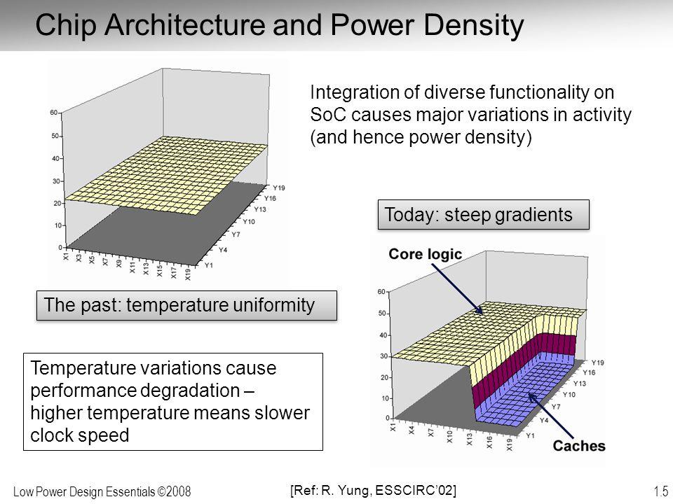 Low Power Design Essentials ©2008 1.6 Temperature Gradients (and Performance) IBM Power PC 4 temperature map [ Ref: R.
