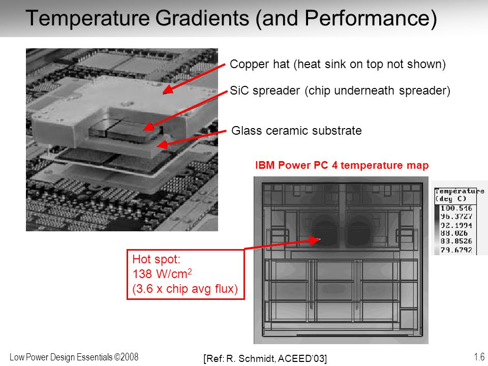 Low Power Design Essentials ©2008 1.27 Static Power (Leakage) may Ruin Moore ' s Law Power per chip [W] 19801985199019952000 0.01 0.1 1 10 100 1000 Year MPU x4 / 3 years DSP x1.4 / 3 years Processors published in ISSCC 200520102015 x1.1 / 3 years ITRS requirement 10000 Dynamic Leakage 1/100 [Ref: T.