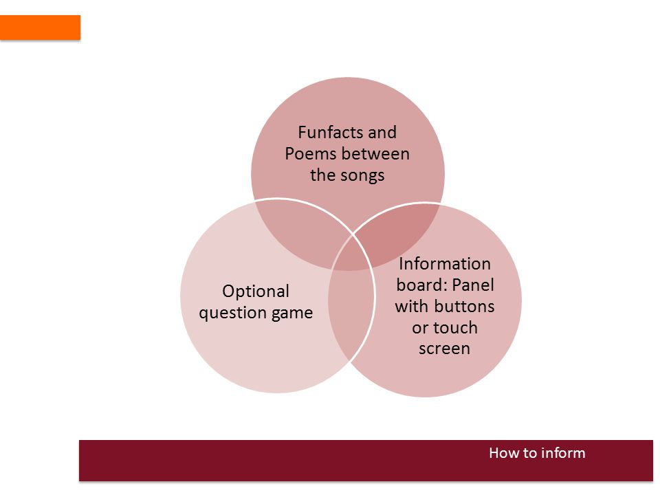 How to inform Funfacts and Poems between the songs Information board: Panel with buttons or touch screen Optional question game