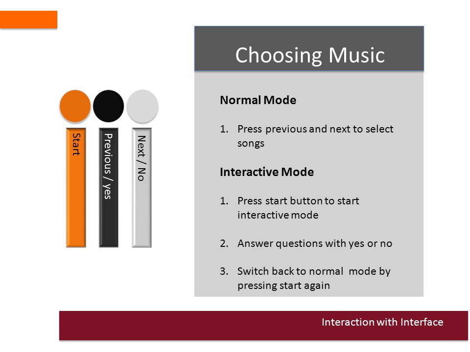 StartPrevious / yes Next / No Choosing Music Normal Mode 1.Press previous and next to select songs Interactive Mode 1.Press start button to start interactive mode 2.Answer questions with yes or no 3.Switch back to normal mode by pressing start again Interaction with Interface