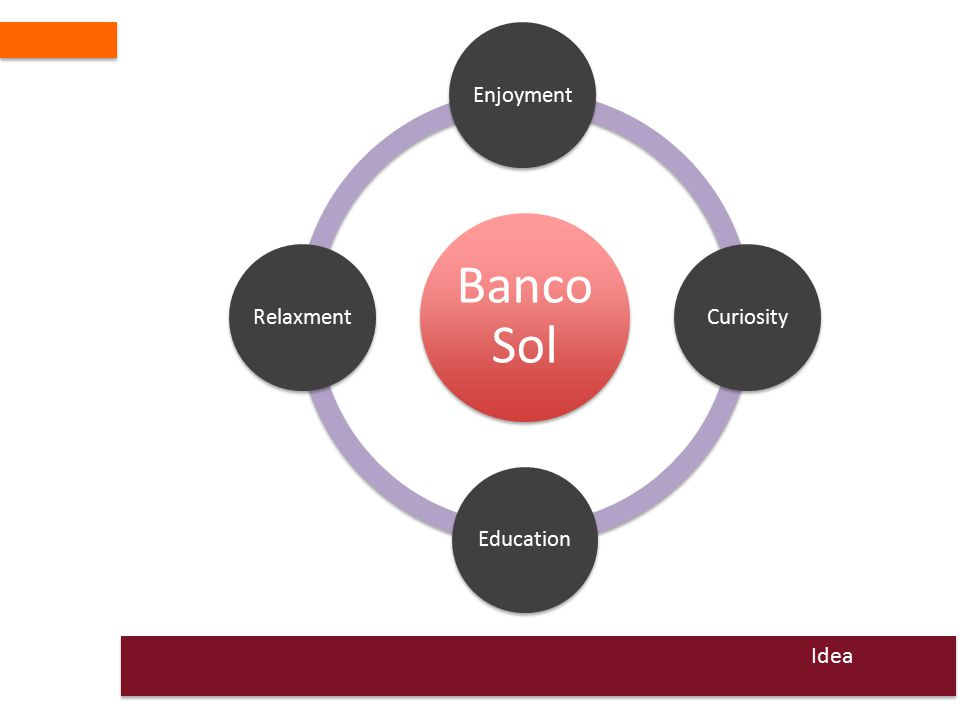 Banco Sol Enjoyment CuriosityEducationRelaxment Idea
