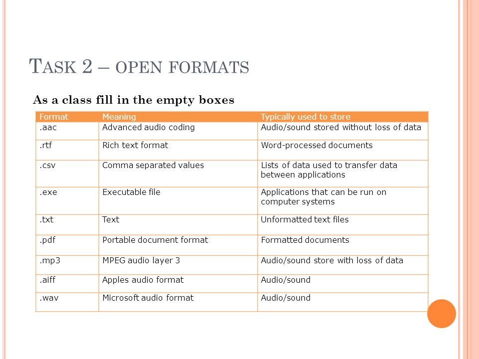 T ASK 2 – OPEN FORMATS As a class fill in the empty boxes FormatMeaningTypically used to store.aacAdvanced audio codingAudio/sound stored without loss of data.rtfRich text formatWord-processed documents.csvComma separated valuesLists of data used to transfer data between applications.exeExecutable fileApplications that can be run on computer systems.txtTextUnformatted text files.pdfPortable document formatFormatted documents.mp3MPEG audio layer 3Audio/sound store with loss of data.aiffApples audio formatAudio/sound.wavMicrosoft audio formatAudio/sound