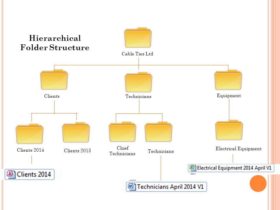 Archiving Archiving is a backup that is taken in case the original is lost.