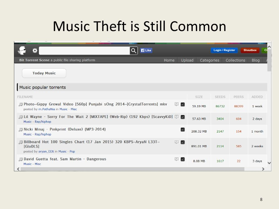 Music Theft is Still Common 8