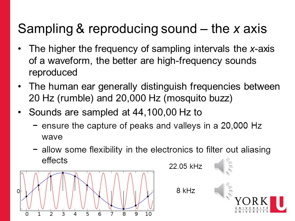 Sampling & reproducing sound – the x axis The higher the frequency of sampling intervals the x-axis of a waveform, the better are high-frequency sounds reproduced The human ear generally distinguish frequencies between 20 Hz (rumble) and 20,000 Hz (mosquito buzz) Sounds are sampled at 44,100,00 Hz to −ensure the capture of peaks and valleys in a 20,000 Hz wave −allow some flexibility in the electronics to filter out aliasing effects 22.05 kHz 8 kHz