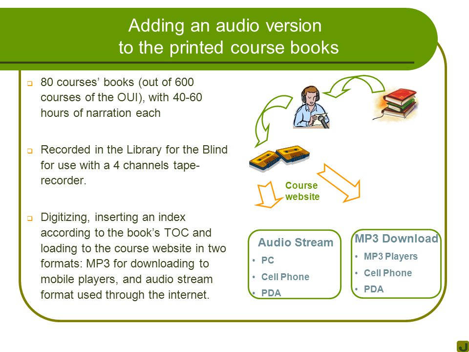 Adding an audio version to the printed course books  80 courses' books (out of 600 courses of the OUI), with 40-60 hours of narration each  Recorded