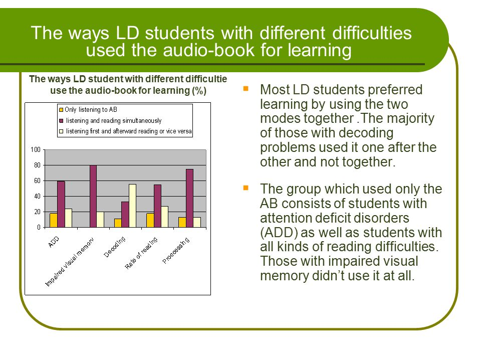 The ways LD students with different difficulties used the audio-book for learning  Most LD students preferred learning by using the two modes togethe