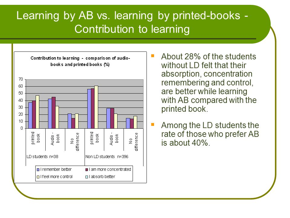 Learning by AB vs.