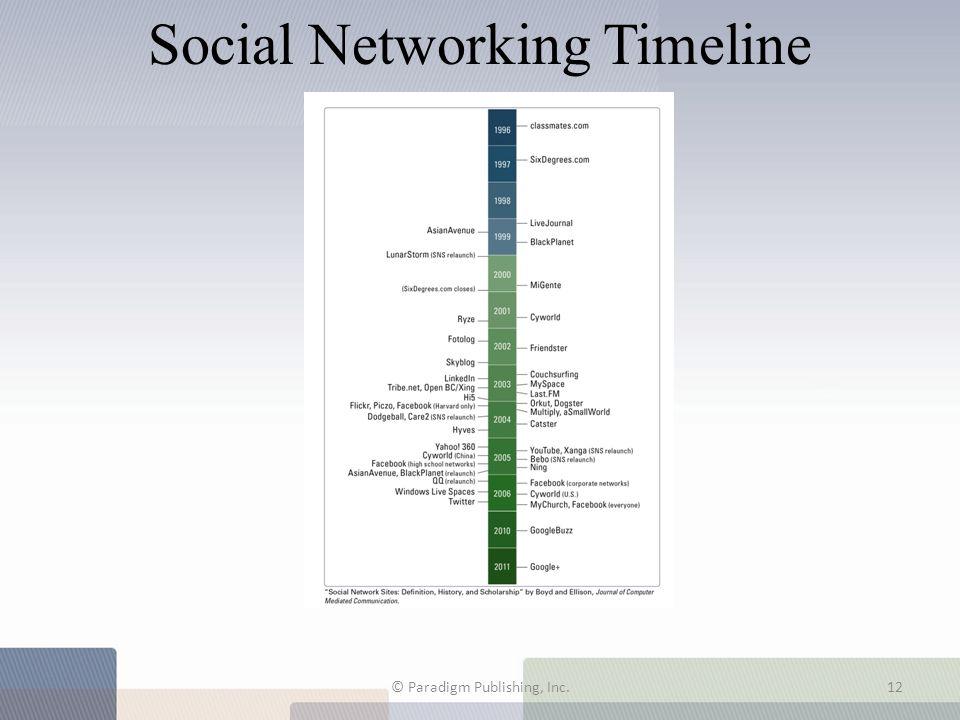 Social Networking Timeline © Paradigm Publishing, Inc.12