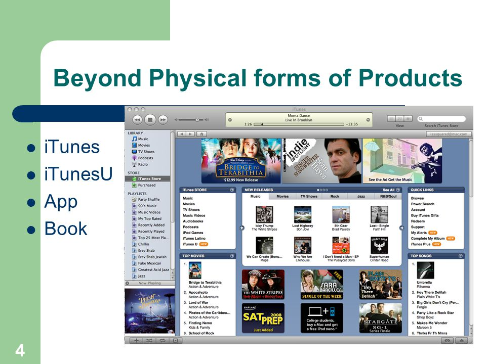 Beyond Physical forms of Products iTunes iTunesU App Book 4