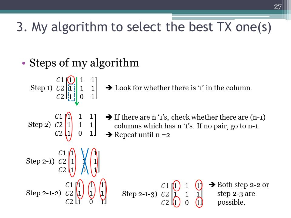 3. My algorithm to select the best TX one(s) 27 Steps of my algorithm  If there are n '1's, check whether there are (n-1) columns which has n '1's. I