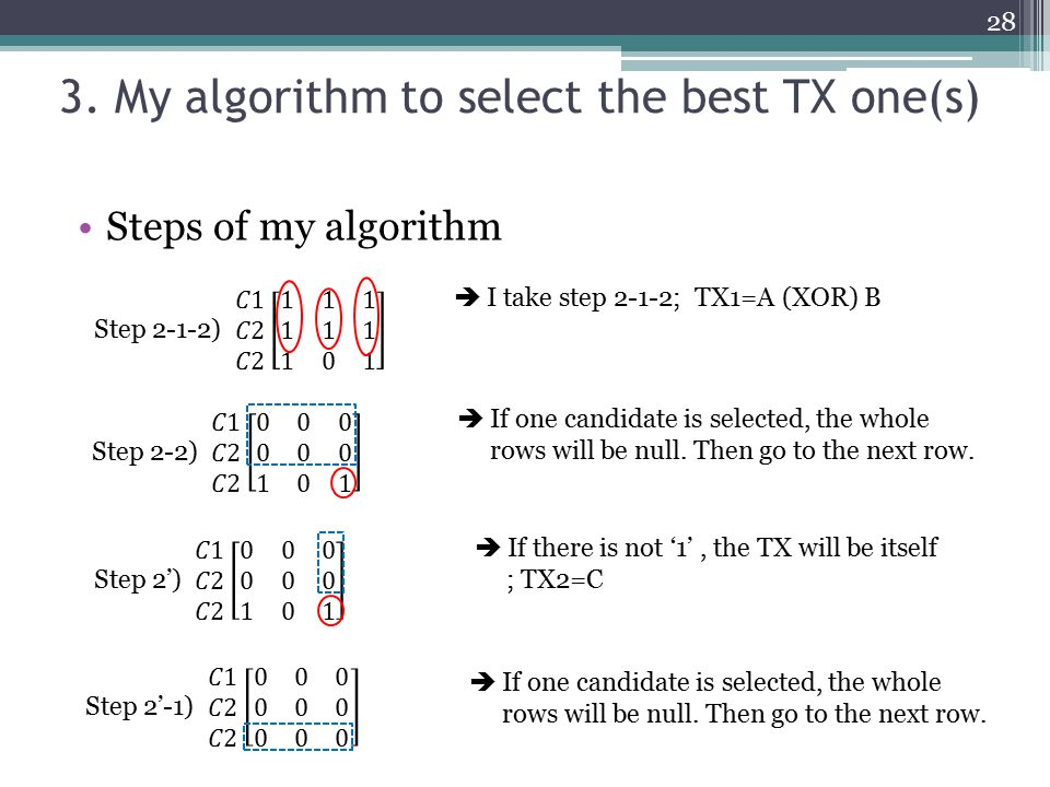 3. My algorithm to select the best TX one(s) 28 Steps of my algorithm  I take step 2-1-2; TX1=A (XOR) B  If one candidate is selected, the whole row