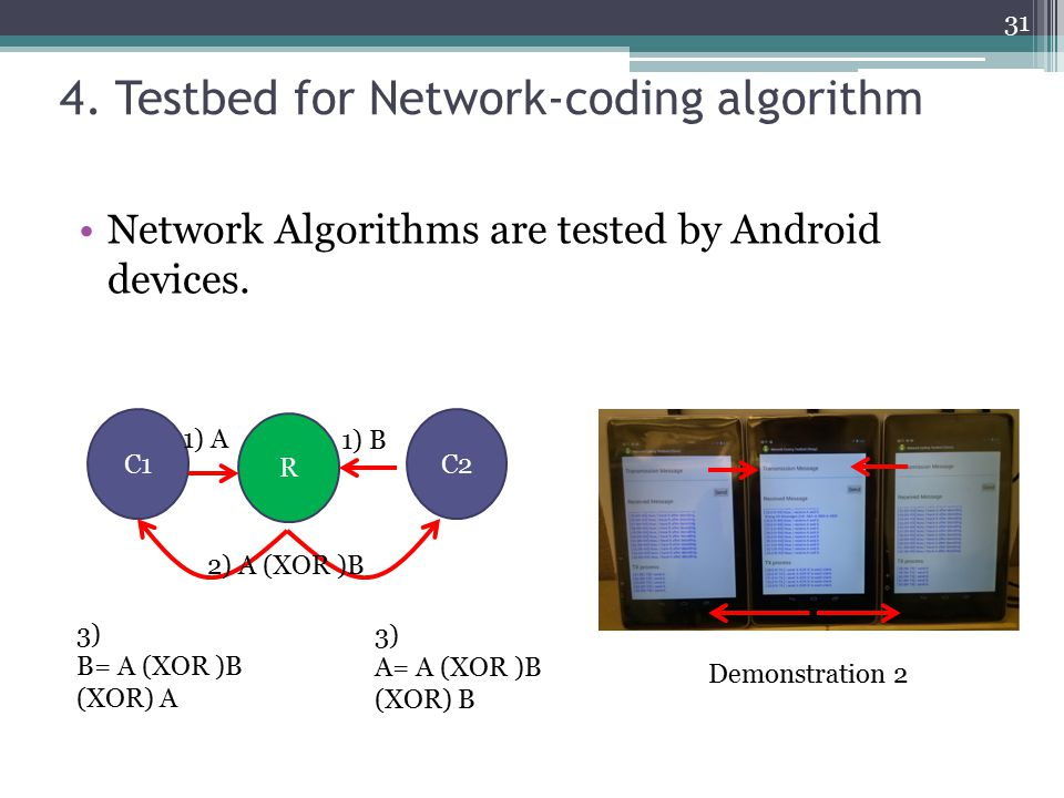 4. Testbed for Network-coding algorithm 31 Network Algorithms are tested by Android devices. Demonstration 2 C1C2 R 1) A 1) B 2) A (XOR )B 3) B= A (XO