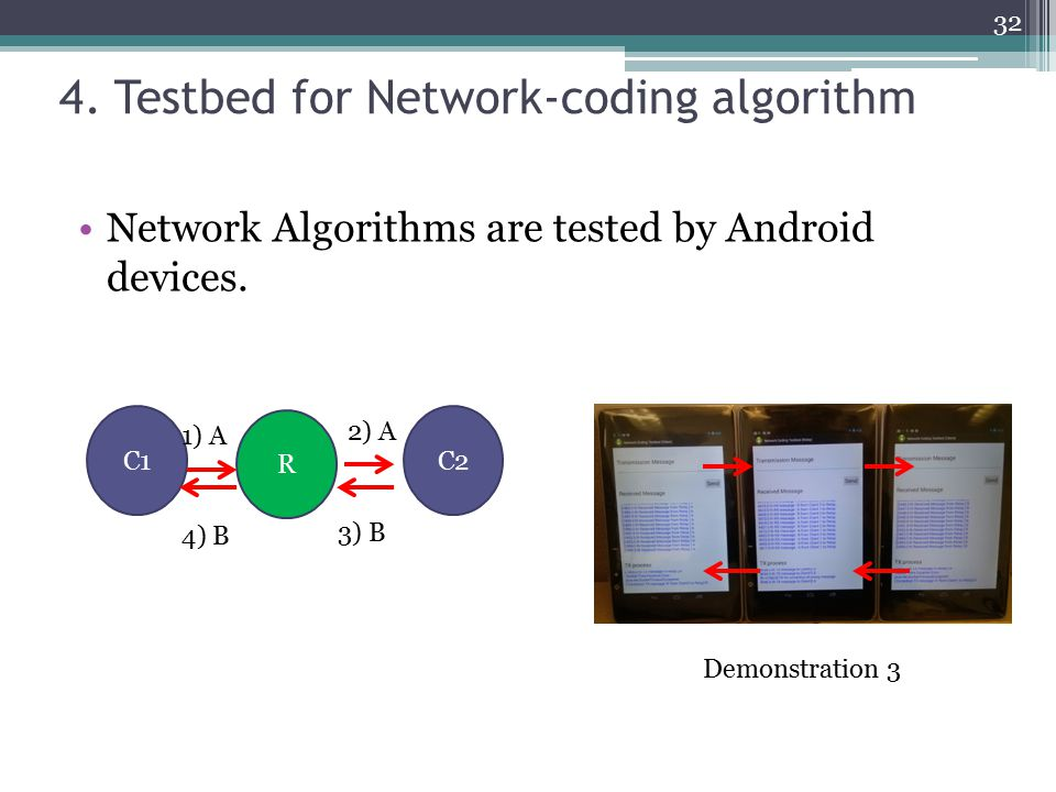 4. Testbed for Network-coding algorithm 32 Network Algorithms are tested by Android devices. Demonstration 3 C1C2 R 1) A 3) B 2) A 4) B