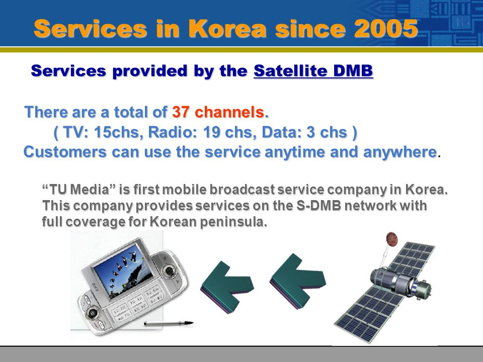 Services in Korea since 2005 Services provided by the Satellite DMB Services provided by the Satellite DMB There are a total of 37 channels.