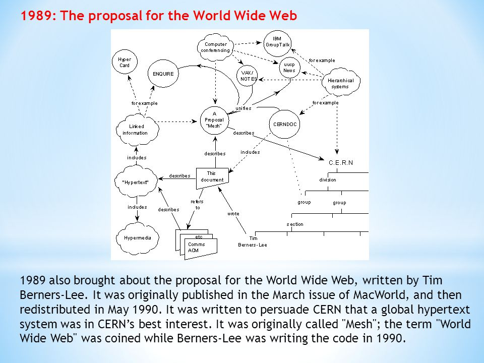 1989: The proposal for the World Wide Web 1989 also brought about the proposal for the World Wide Web, written by Tim Berners-Lee. It was originally p