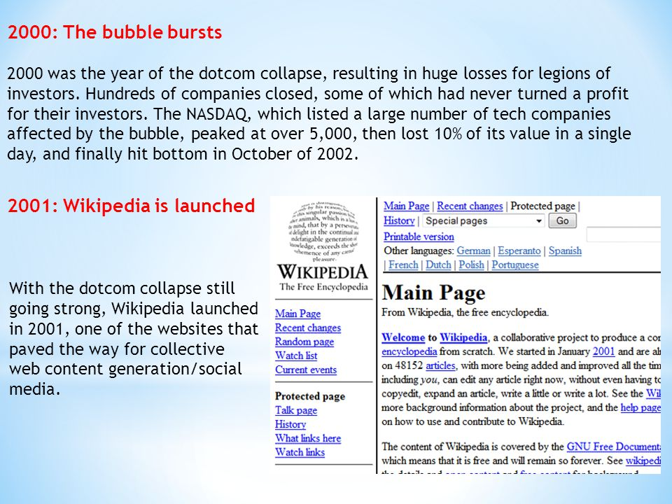 2000: The bubble bursts 2000 was the year of the dotcom collapse, resulting in huge losses for legions of investors. Hundreds of companies closed, som