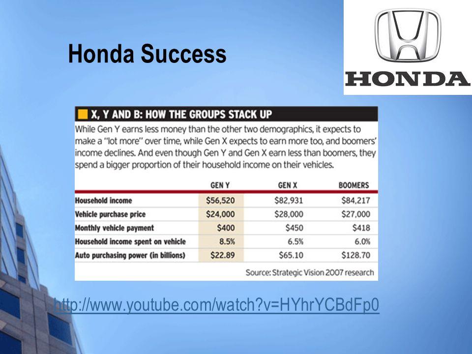 Honda Success http://www.youtube.com/watch?v=HYhrYCBdFp0