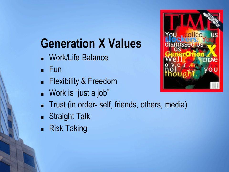 Generation X Values Work/Life Balance Fun Flexibility & Freedom Work is just a job Trust (in order- self, friends, others, media) Straight Talk Risk Taking