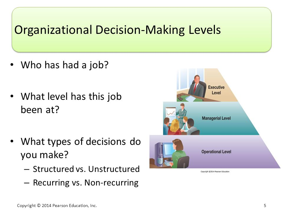 Copyright © 2014 Pearson Education, Inc.5 Organizational Decision-Making Levels Who has had a job.