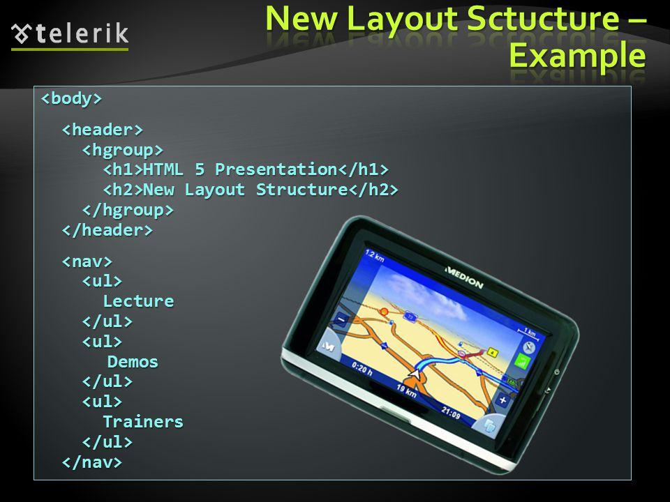 <body> HTML 5 Presentation HTML 5 Presentation New Layout Structure New Layout Structure </header> <ul> Lecture Lecture </ul> Demos </ul> Trainers Trainers </ul> </nav>