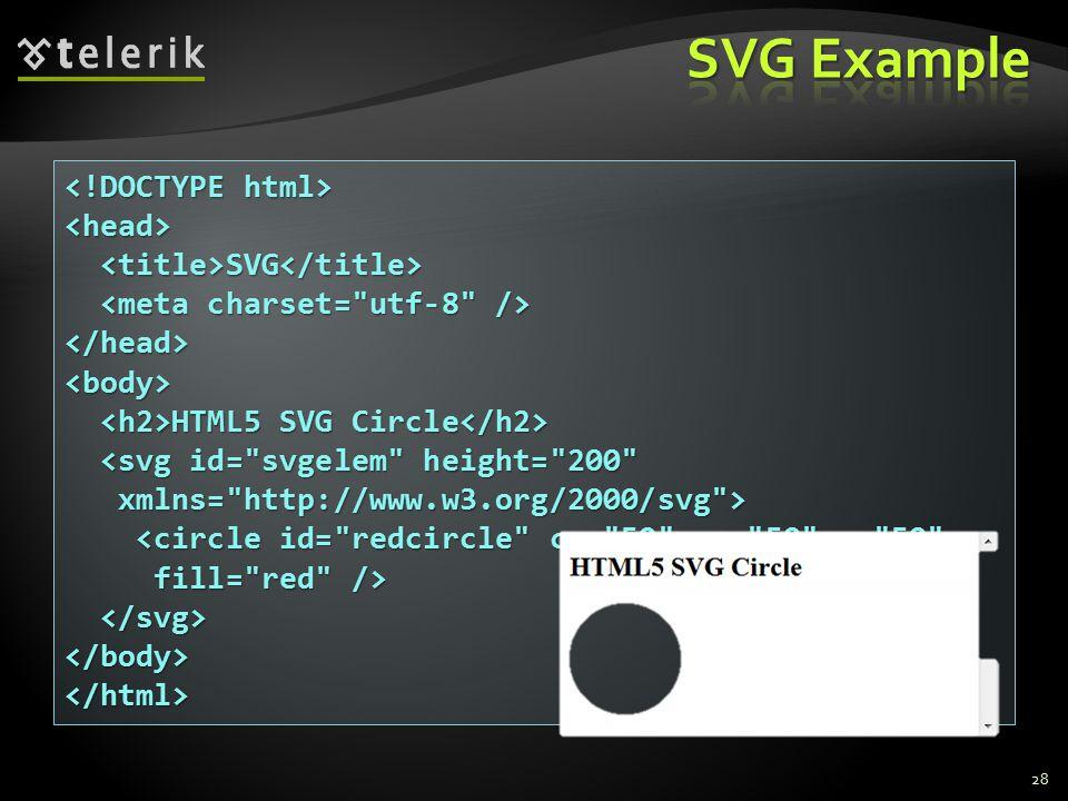 28 <head> SVG SVG </head><body> HTML5 SVG Circle HTML5 SVG Circle <svg id= svgelem height= 200 <svg id= svgelem height= 200 xmlns= http://www.w3.org/2000/svg > xmlns= http://www.w3.org/2000/svg > <circle id= redcircle cx= 50 cy= 50 r= 50 <circle id= redcircle cx= 50 cy= 50 r= 50 fill= red /> fill= red /> </body></html>