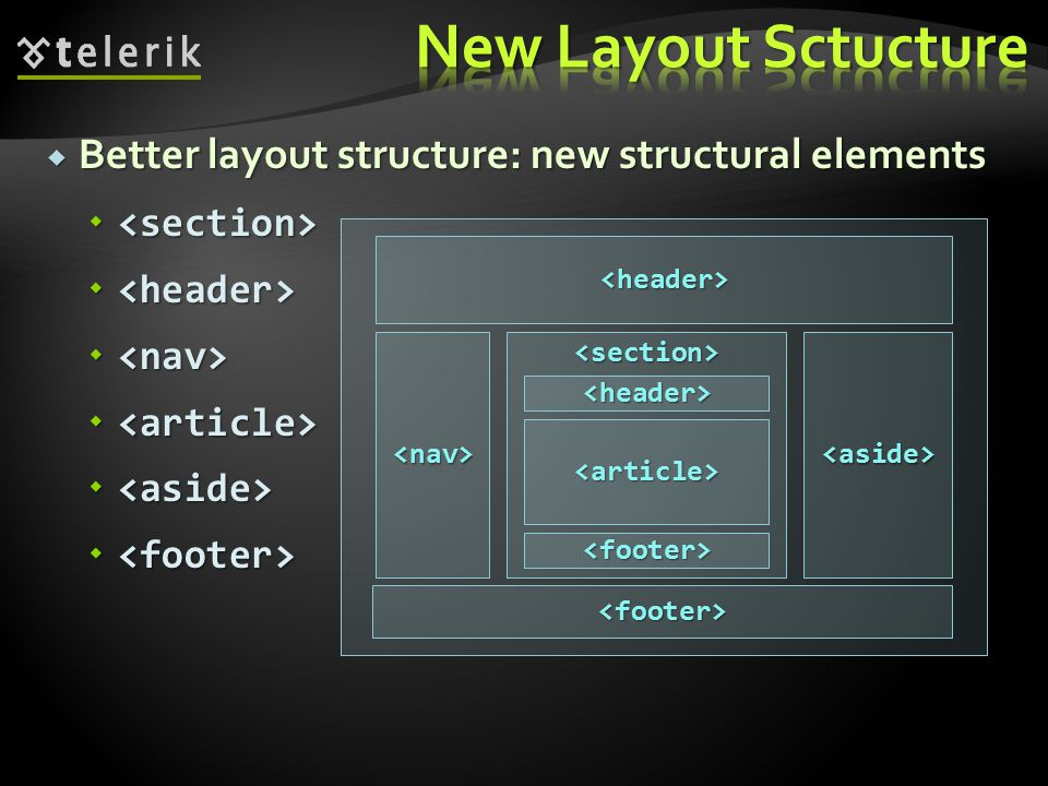  Better layout structure: new structural elements   <header> <footer> <nav><aside><section> <header> <article> <footer>