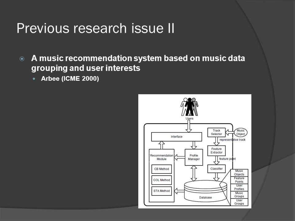 Previous research issue II  A music recommendation system based on music data grouping and user interests Arbee (ICME 2000)