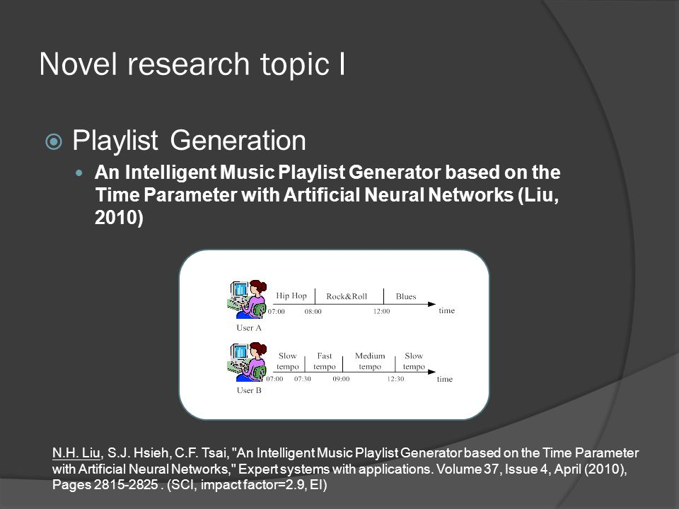 Novel research topic I  Playlist Generation An Intelligent Music Playlist Generator based on the Time Parameter with Artificial Neural Networks (Liu, 2010) N.H.