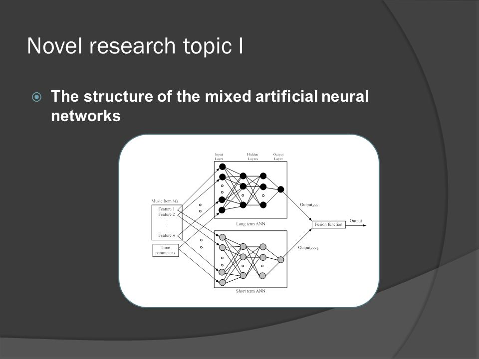  The structure of the mixed artificial neural networks Novel research topic I