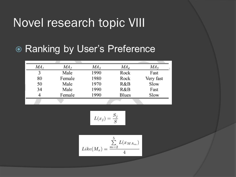 Novel research topic VIII  Ranking by User's Preference