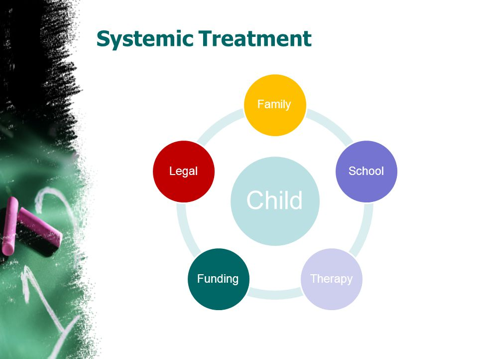 Systemic Treatment Child FamilySchoolTherapyFundingLegal