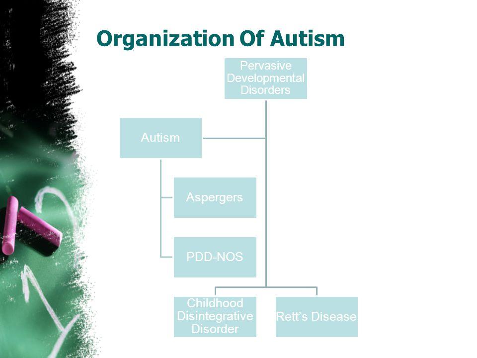 Organization Of Autism Pervasive Developmental Disorders Childhood Disintegrative Disorder Rett's Disease Autism Aspergers PDD-NOS
