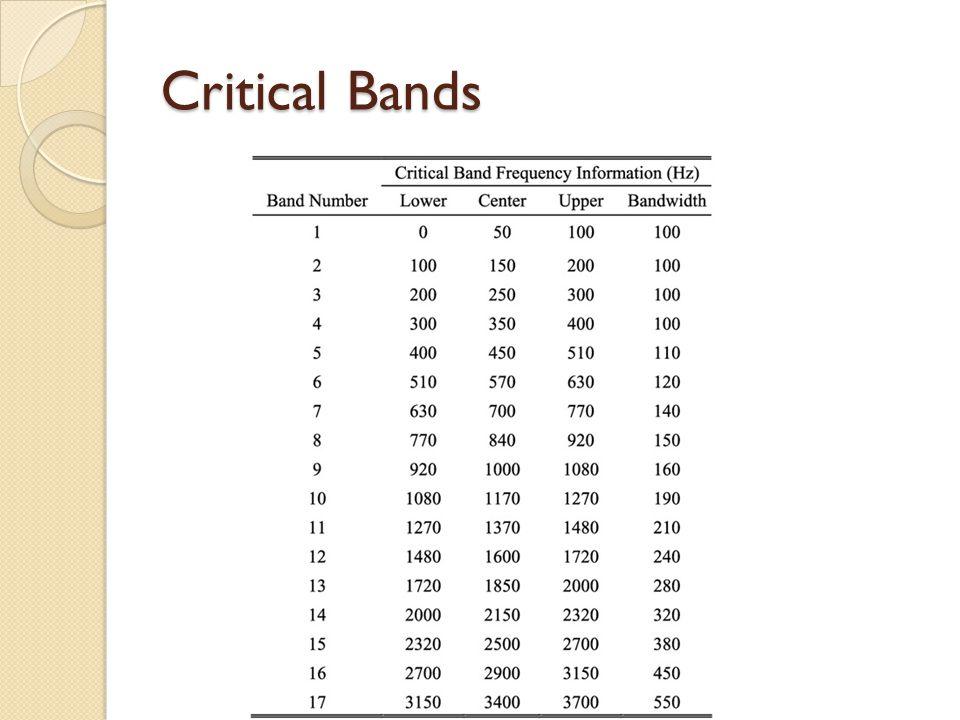 Critical Bands