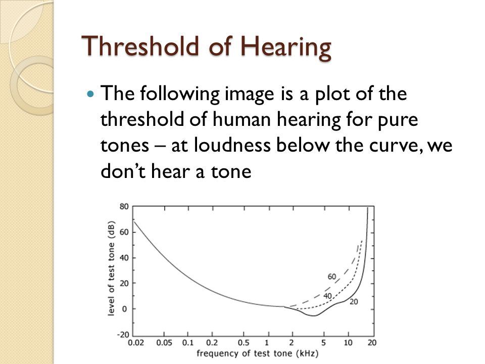 Threshold of Hearing The following image is a plot of the threshold of human hearing for pure tones – at loudness below the curve, we don't hear a ton