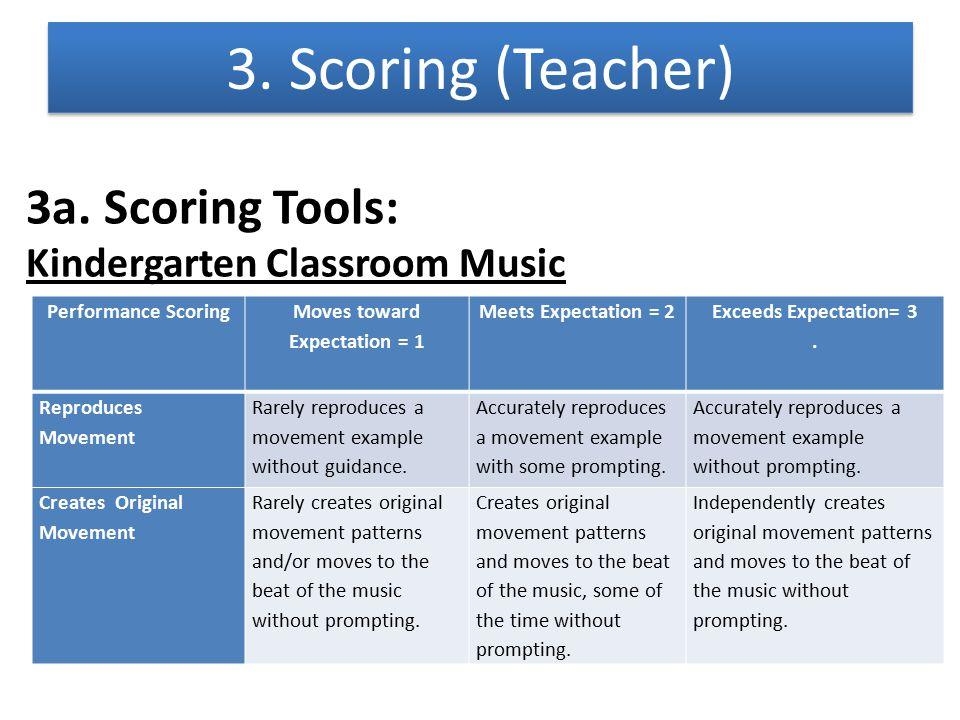 3a. Scoring Tools: Kindergarten Classroom Music Performance Scoring Moves toward Expectation = 1 Meets Expectation = 2 Exceeds Expectation= 3. Reprodu