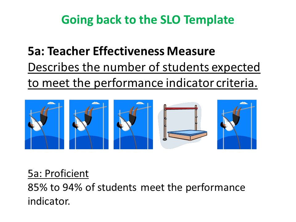 Going back to the SLO Template 5a: Teacher Effectiveness Measure Describes the number of students expected to meet the performance indicator criteria.