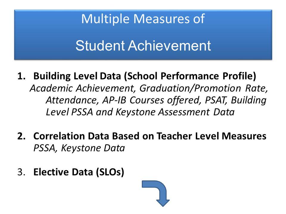 1.Building Level Data (School Performance Profile) Academic Achievement, Graduation/Promotion Rate, Attendance, AP-IB Courses offered, PSAT, Building