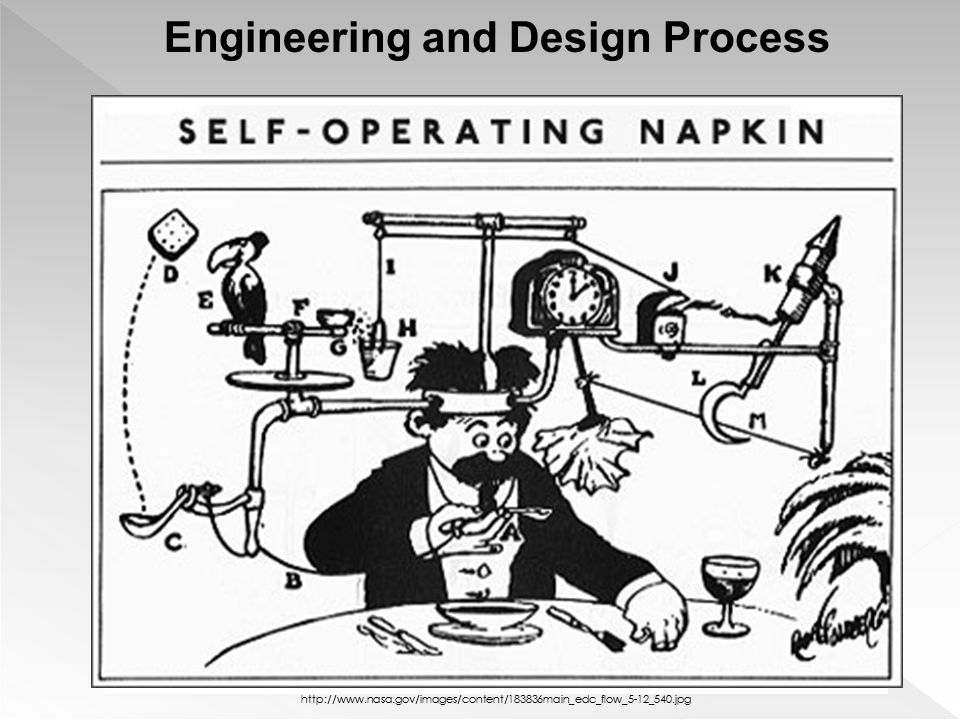 Engineering and Design Process http://www.nasa.gov/images/content/183836main_edc_flow_5-12_540.jpg