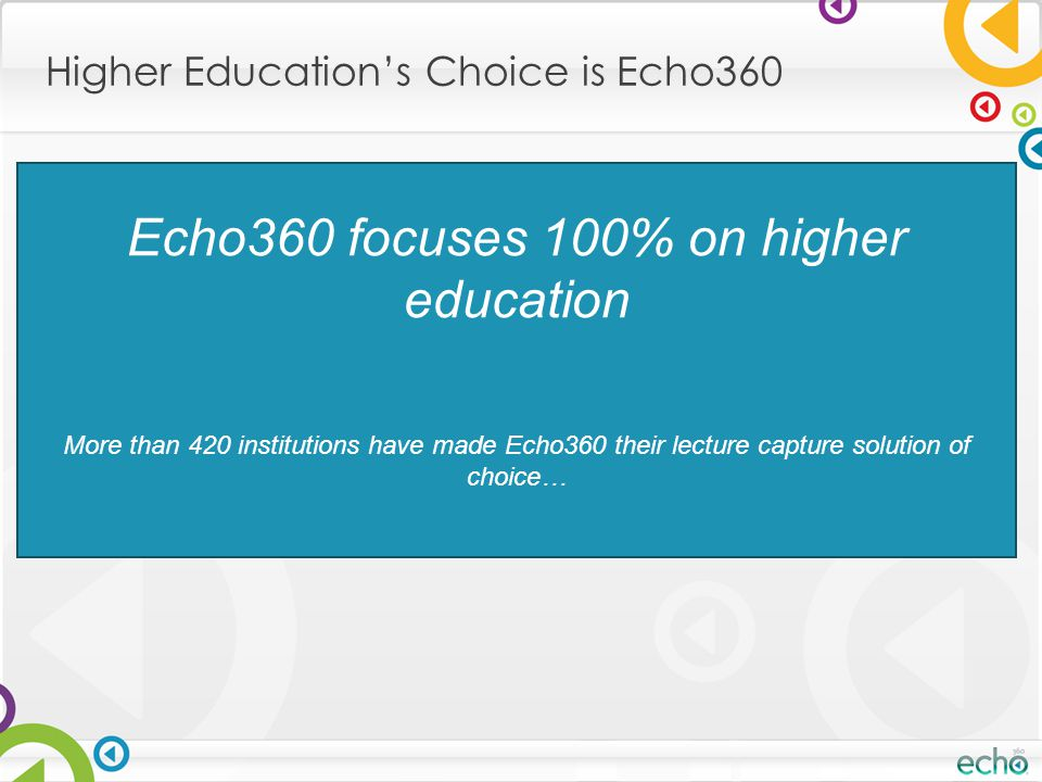 Echo360 focuses 100% on higher education More than 420 institutions have made Echo360 their lecture capture solution of choice… Higher Education's Choice is Echo360