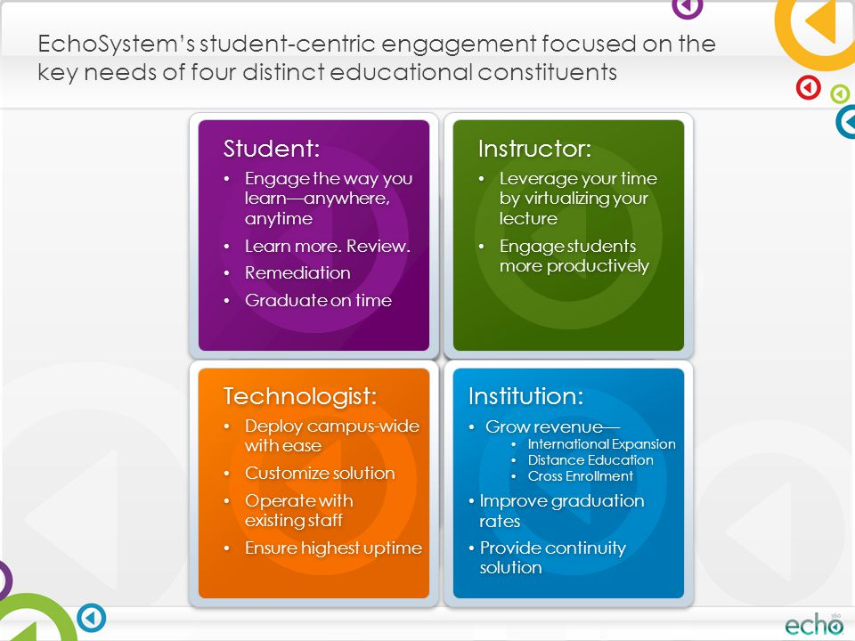 Instructor Student Technologist Institution EchoSystem's student-centric engagement focused on the key needs of four distinct educational constituents Multiteach INSTRUCTOR Live & Learn STUDENT Who Has Your Back TECHNOLOGIST Do More with Less INSTITUTION Student: Engage the way you learn—anywhere, anytime Learn more.