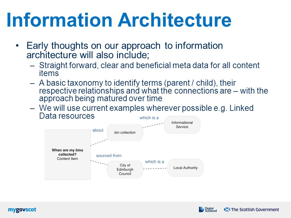 Information Architecture Early thoughts on our approach to information architecture will also include; –Straight forward, clear and beneficial meta da