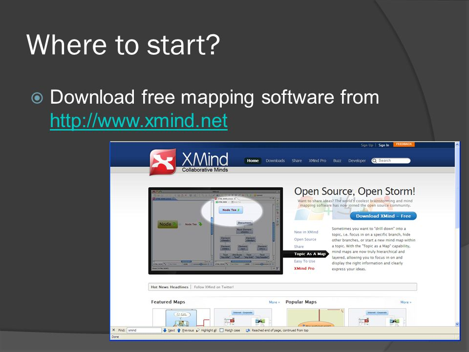 Where to start  Download free mapping software from http://www.xmind.net http://www.xmind.net