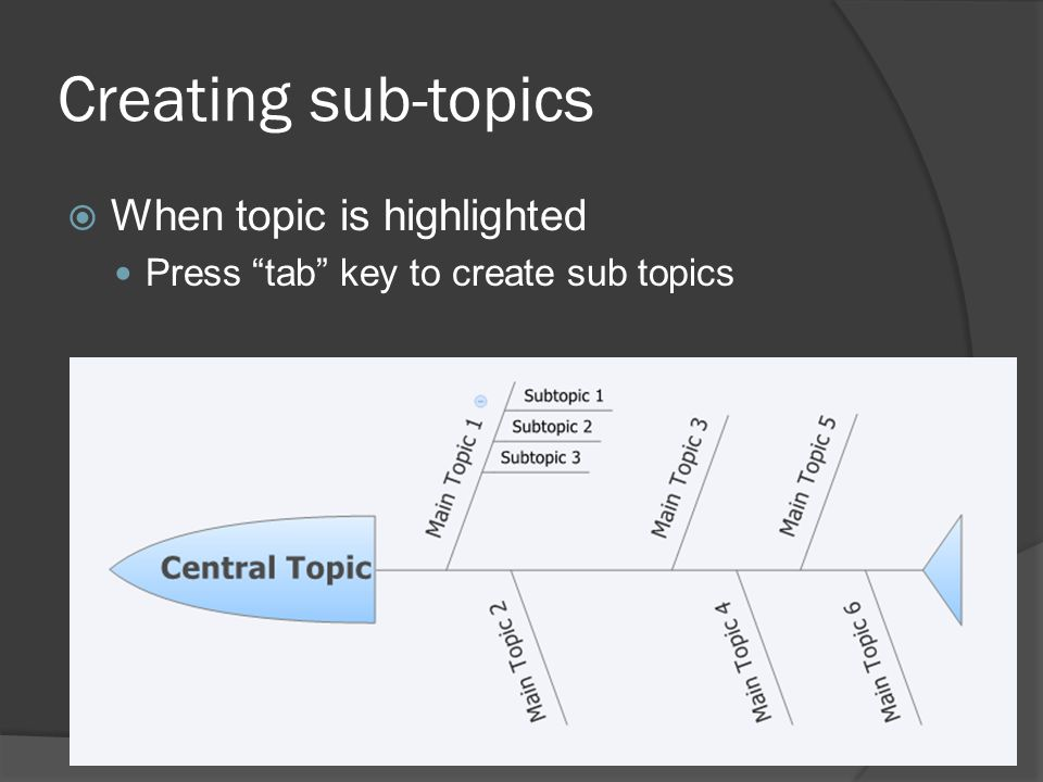 Creating sub-topics  When topic is highlighted Press tab key to create sub topics